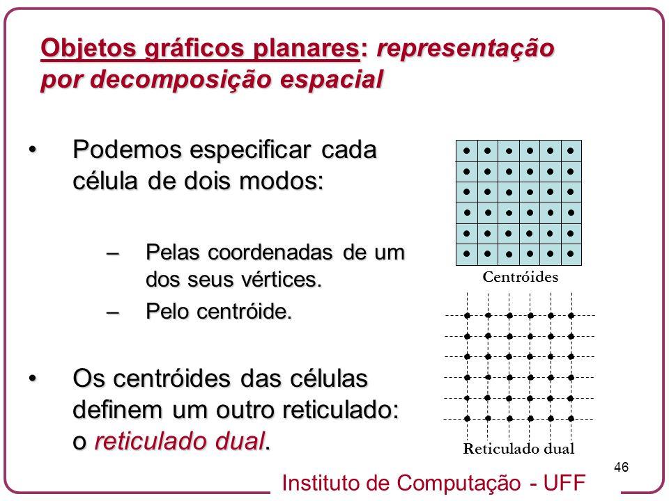 Objetos gráficos planares: representação por decomposição espacial