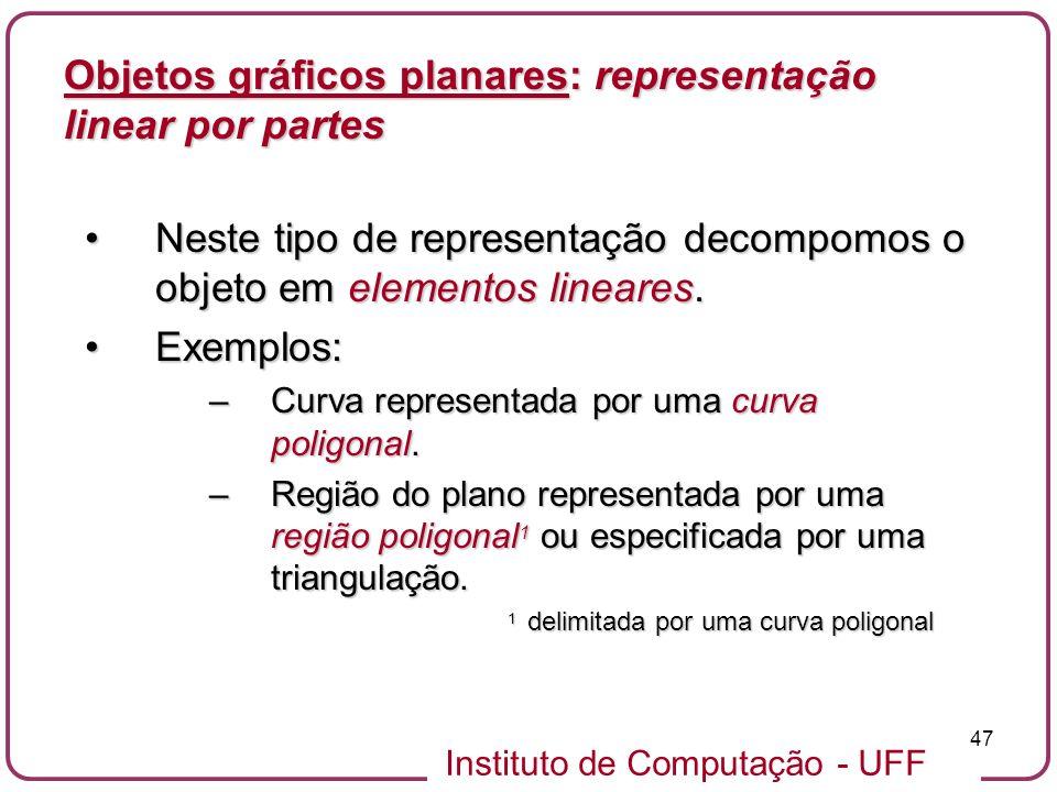 Objetos gráficos planares: representação linear por partes