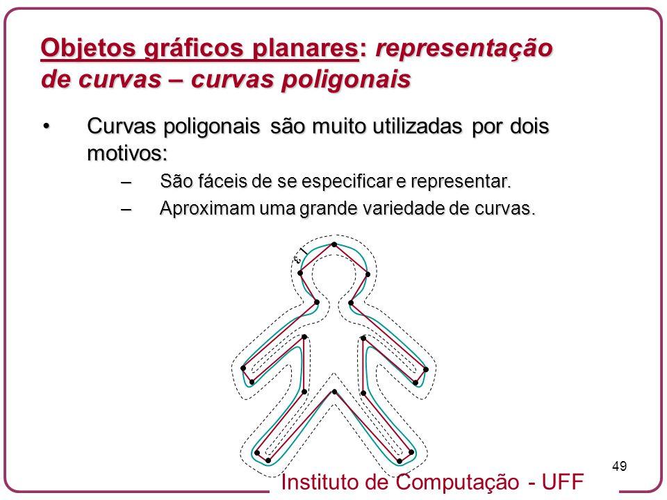 Objetos gráficos planares: representação de curvas – curvas poligonais