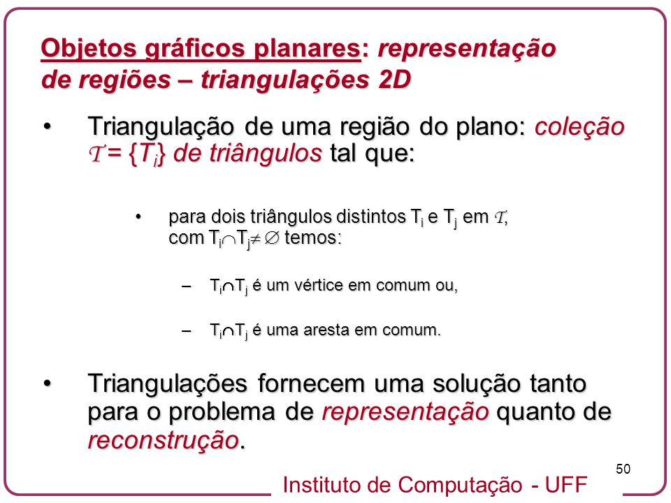 Objetos gráficos planares: representação de regiões – triangulações 2D