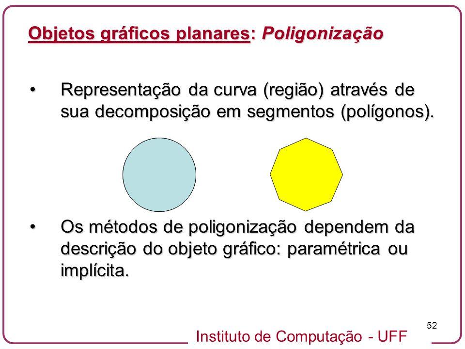 Objetos gráficos planares: Poligonização