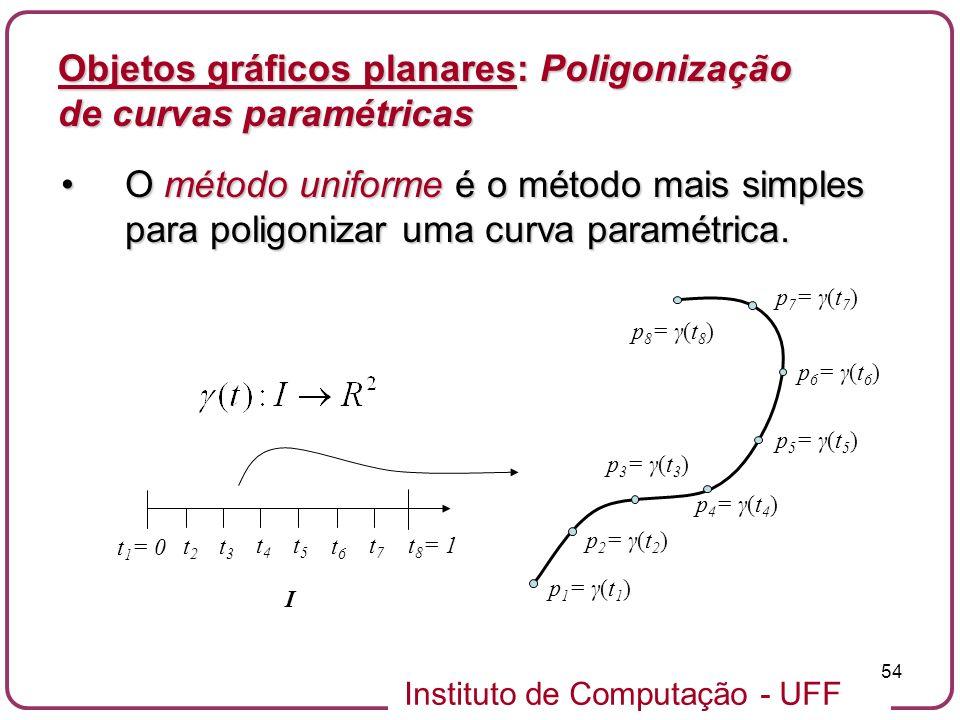 Objetos gráficos planares: Poligonização de curvas paramétricas