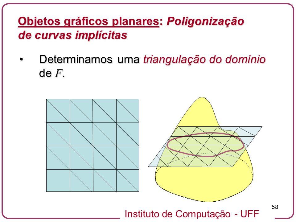Objetos gráficos planares: Poligonização de curvas implícitas