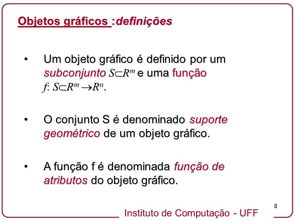 Objetos gráficos :definições
