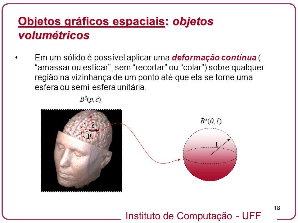 Objetos gráficos espaciais: objetos volumétricos