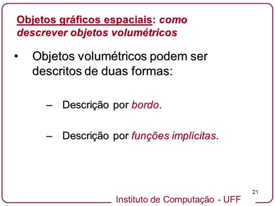 Objetos volumétricos podem ser descritos de duas formas: