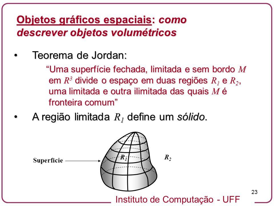 Objetos gráficos espaciais: como descrever objetos volumétricos