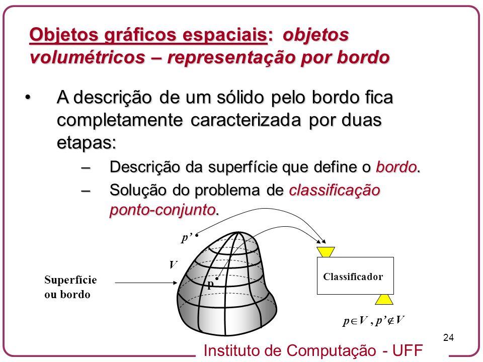Objetos gráficos espaciais: objetos volumétricos – representação por bordo