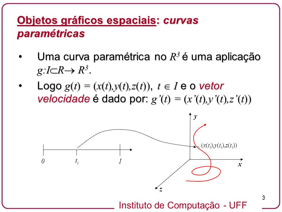 Objetos gráficos espaciais: curvas paramétricas