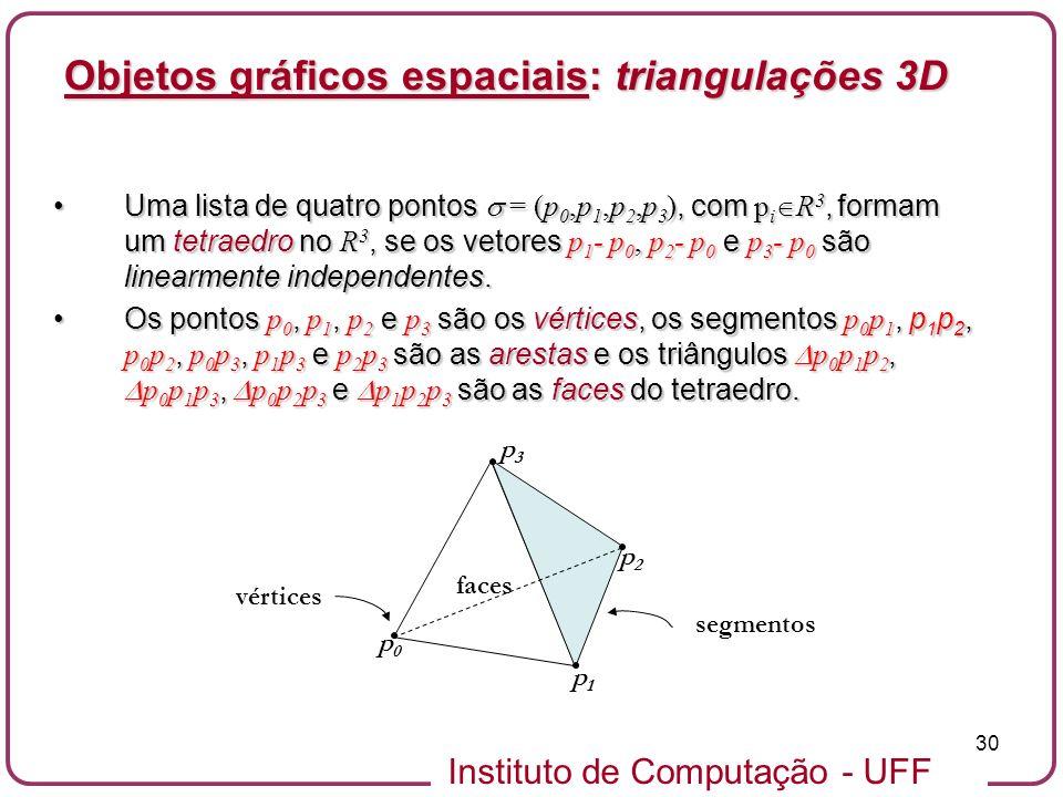 Objetos gráficos espaciais: triangulações 3D