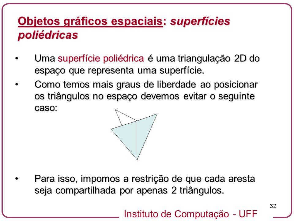 Objetos gráficos espaciais: superfícies poliédricas