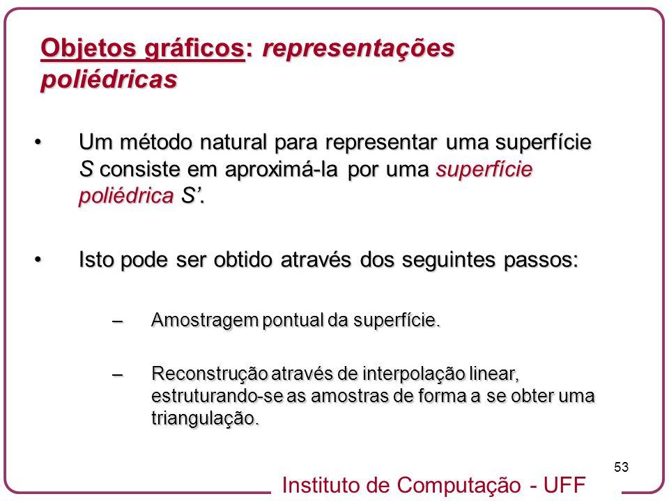 Objetos gráficos: representações poliédricas