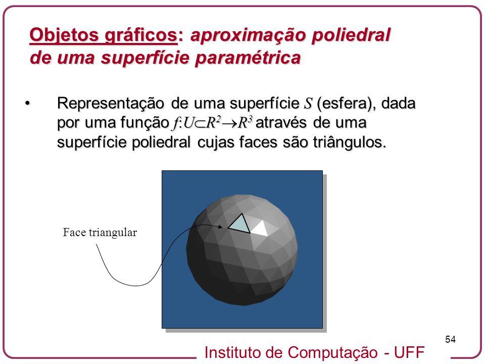 Objetos gráficos: aproximação poliedral de uma superfície paramétrica