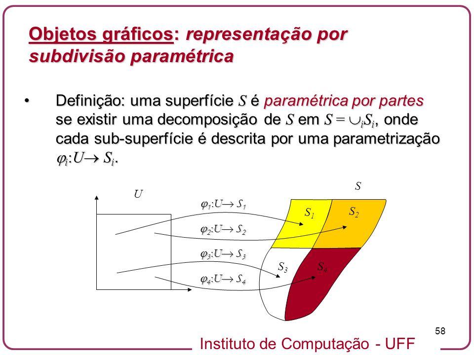 Objetos gráficos: representação por subdivisão paramétrica