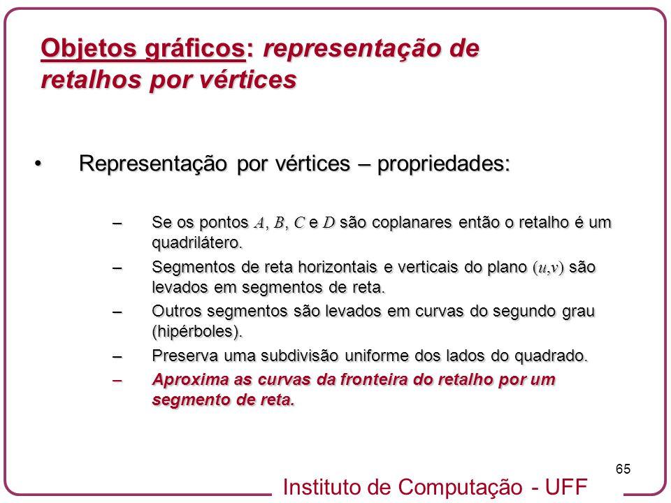 Objetos gráficos: representação de retalhos por vértices