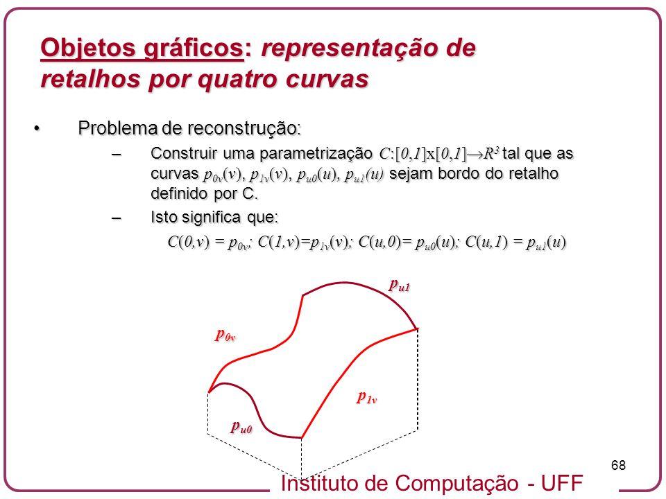C(0,v) = p0v; C(1,v)=p1v(v); C(u,0)= pu0(u); C(u,1) = pu1(u)