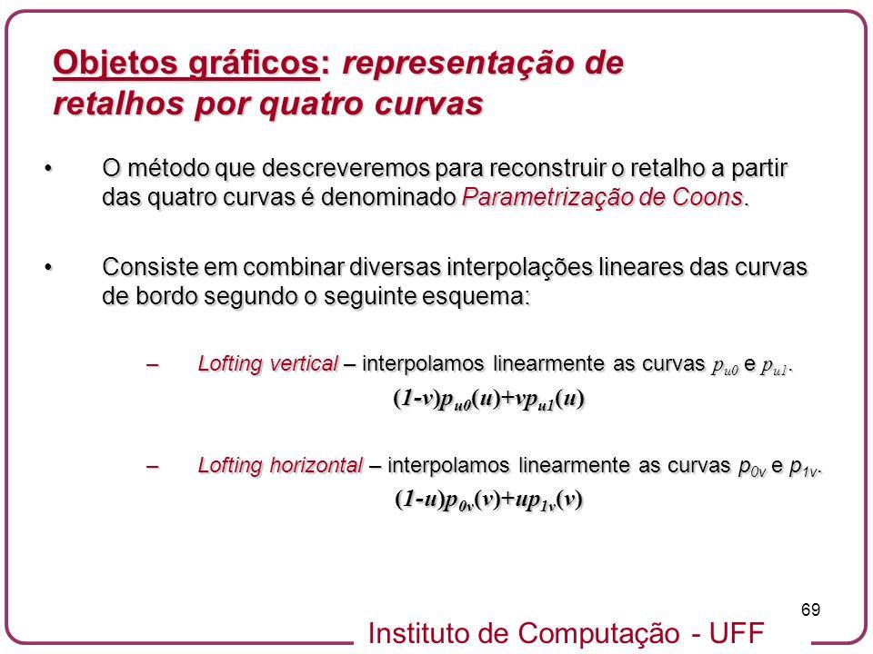 Objetos gráficos: representação de retalhos por quatro curvas