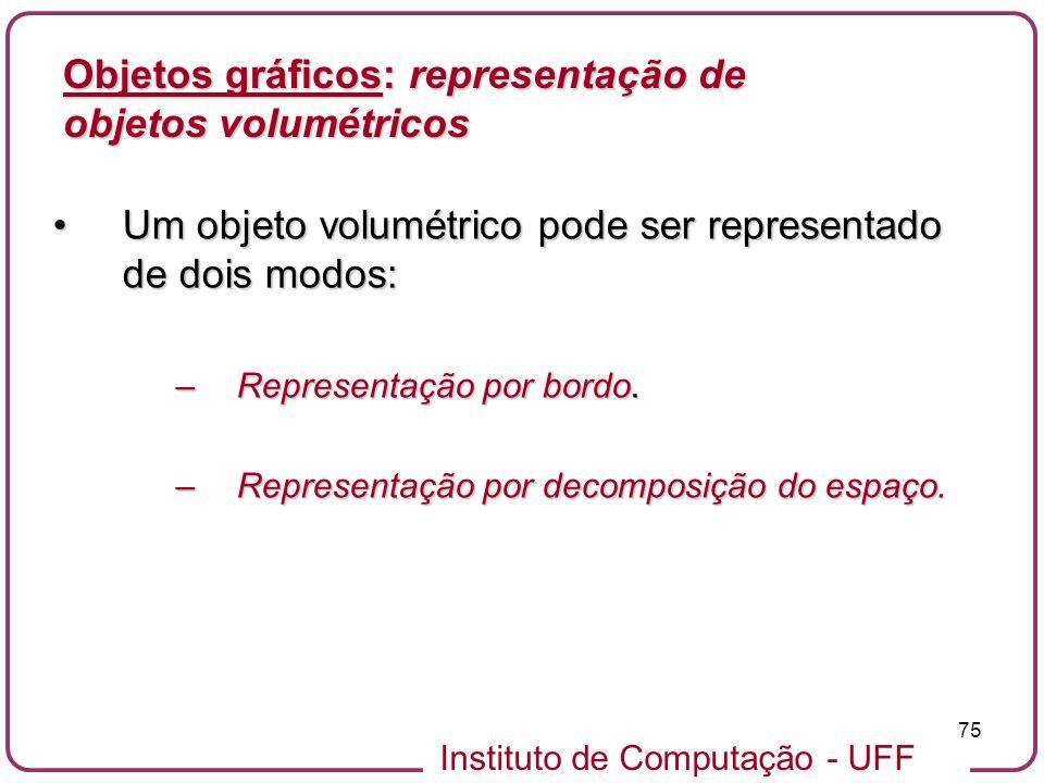 Objetos gráficos: representação de objetos volumétricos
