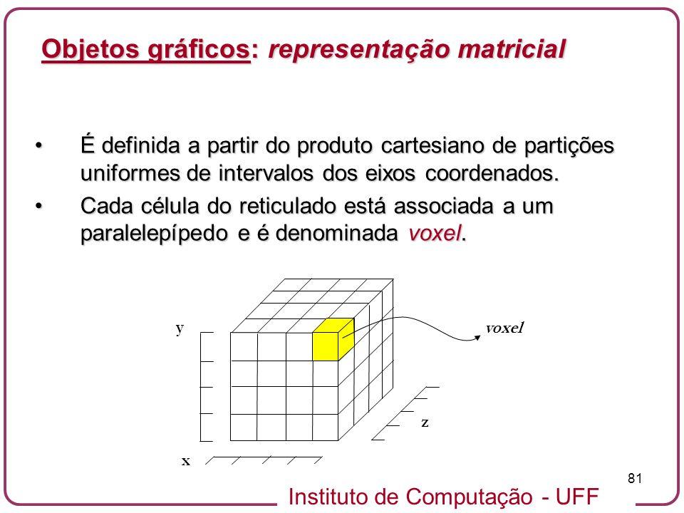 Objetos gráficos: representação matricial
