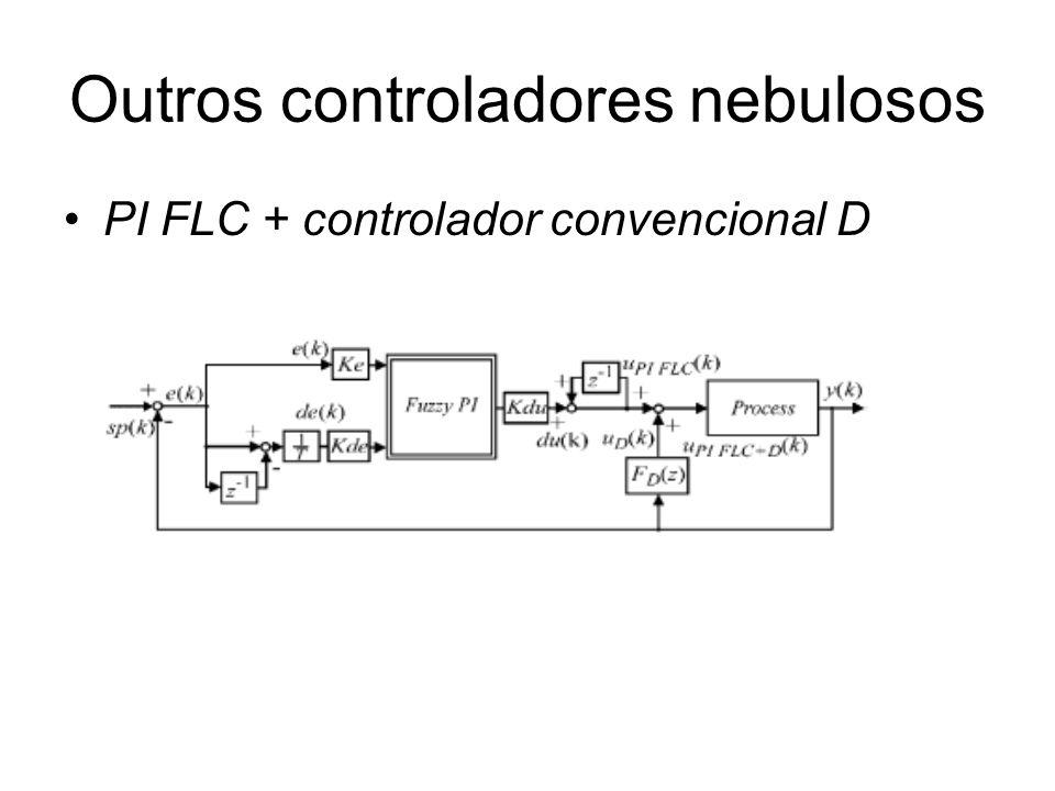 Outros controladores nebulosos
