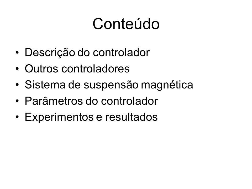 Conteúdo Descrição do controlador Outros controladores