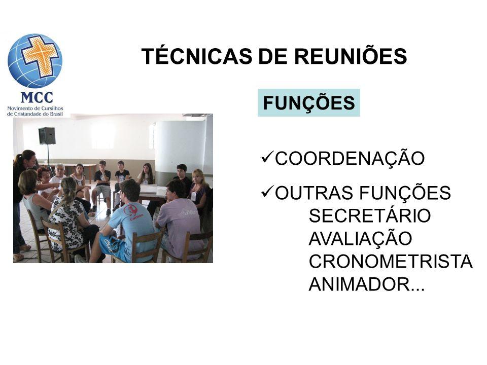 TÉCNICAS DE REUNIÕES FUNÇÕES COORDENAÇÃO OUTRAS FUNÇÕES SECRETÁRIO