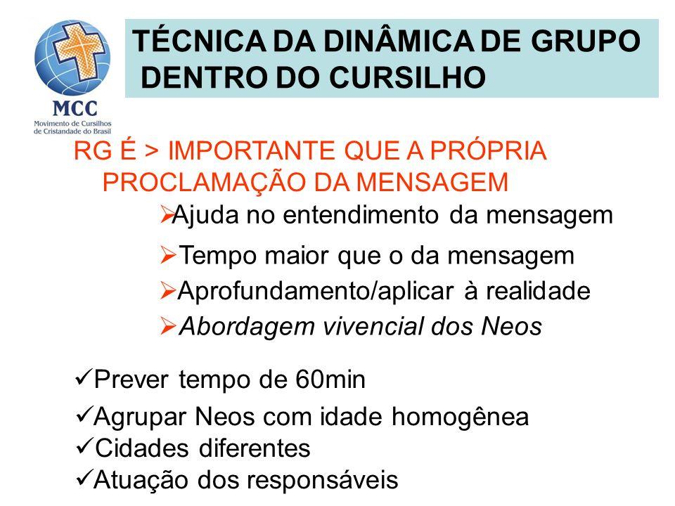 TÉCNICA DA DINÂMICA DE GRUPO DENTRO DO CURSILHO