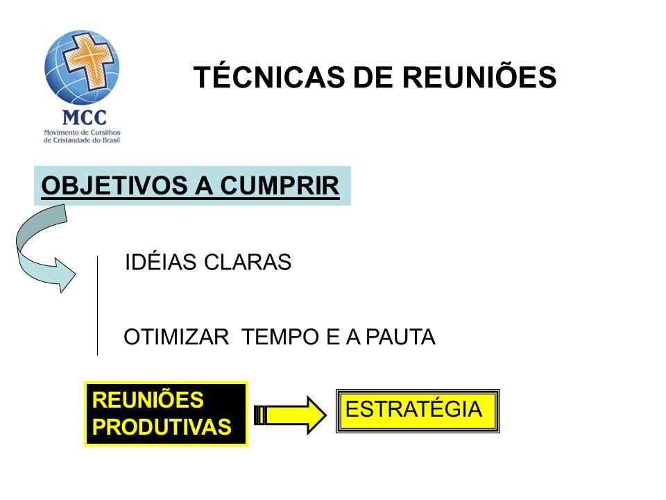 TÉCNICAS DE REUNIÕES OBJETIVOS A CUMPRIR IDÉIAS CLARAS