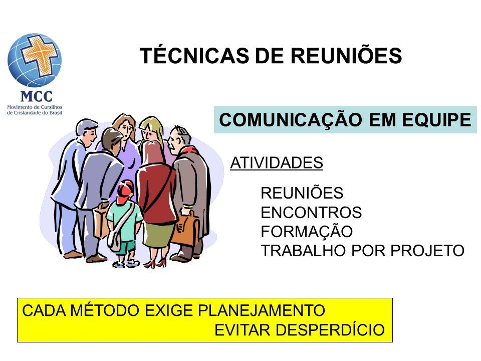 TÉCNICAS DE REUNIÕES COMUNICAÇÃO EM EQUIPE ATIVIDADES REUNIÕES