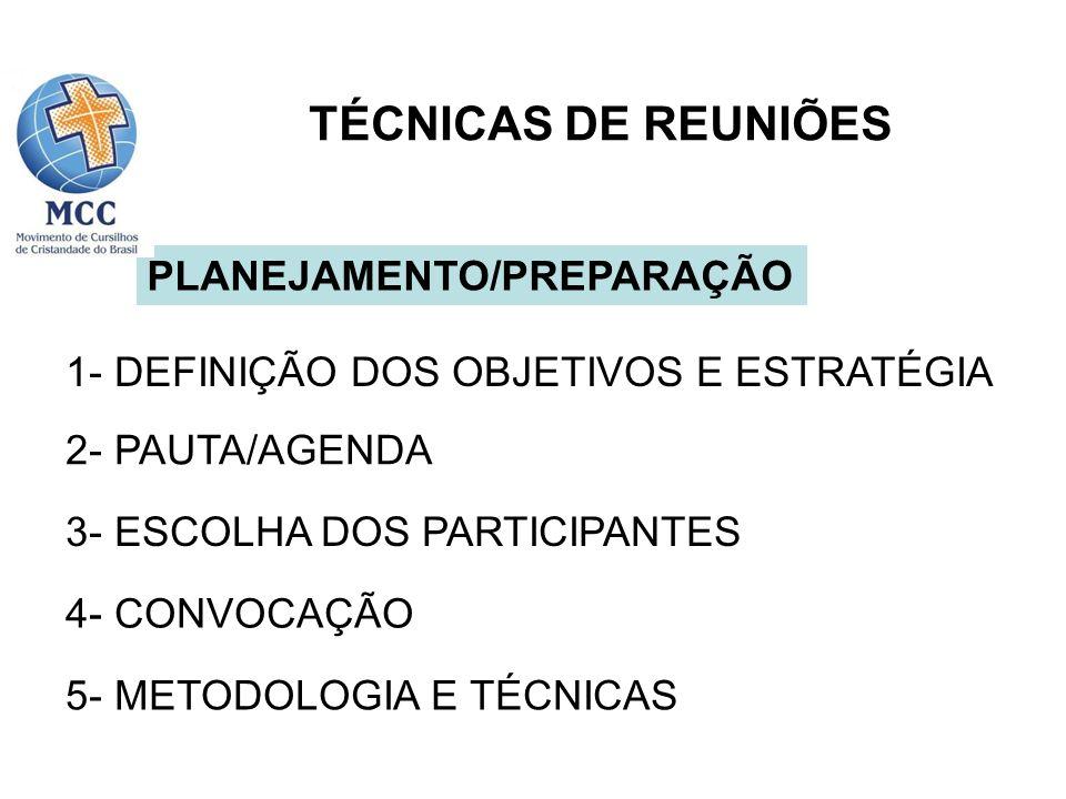 TÉCNICAS DE REUNIÕES PLANEJAMENTO/PREPARAÇÃO