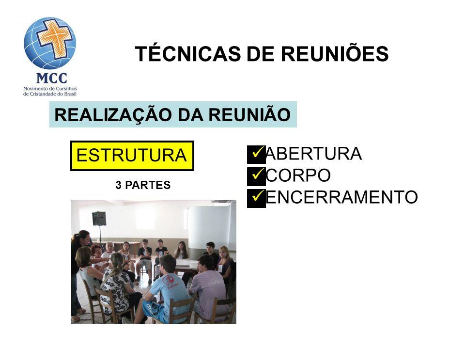TÉCNICAS DE REUNIÕES REALIZAÇÃO DA REUNIÃO ABERTURA ESTRUTURA CORPO