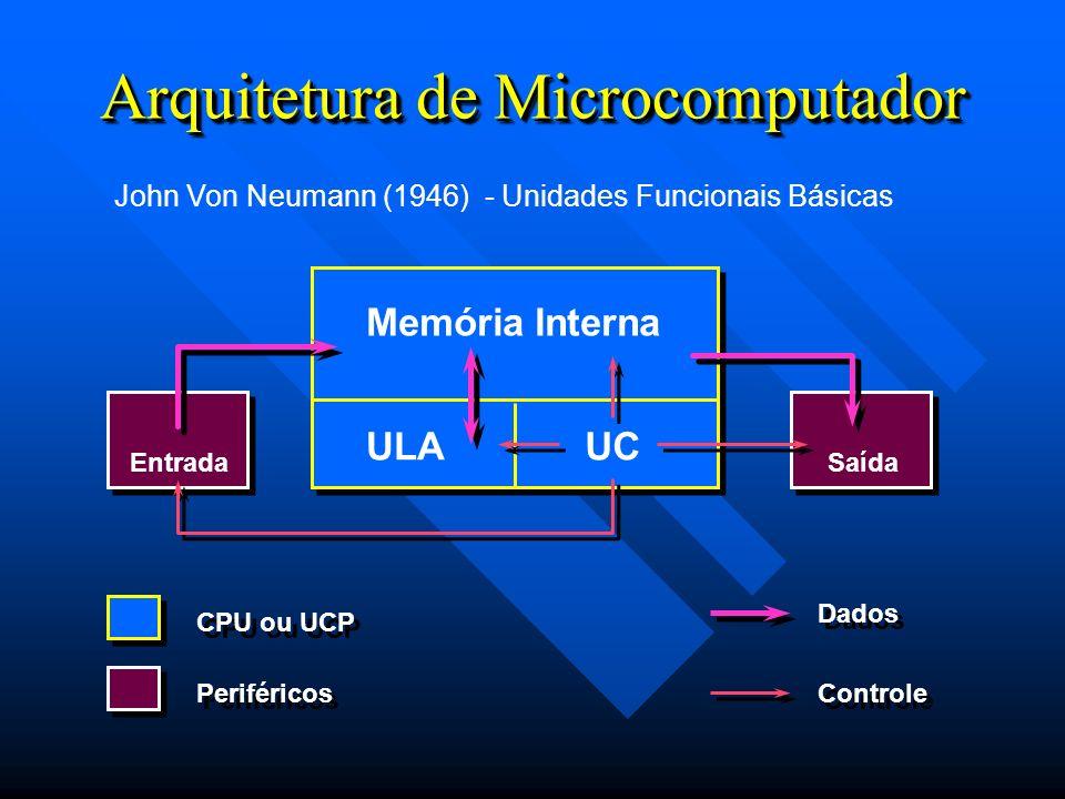 Arquitetura de Microcomputador