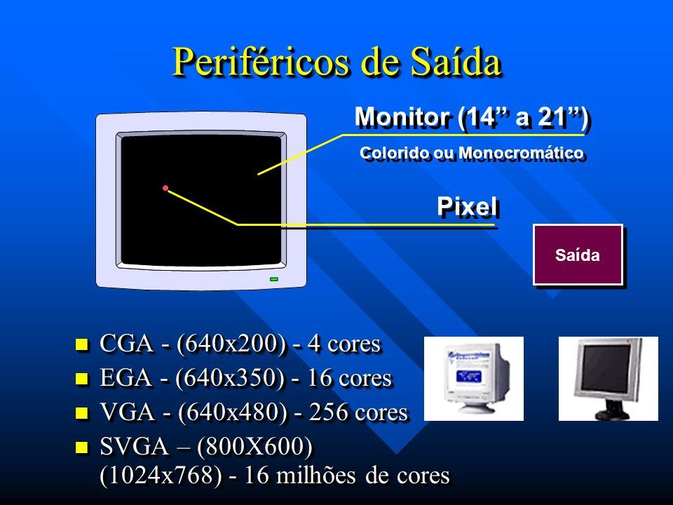 Periféricos de Saída Monitor (14 a 21 ) Pixel