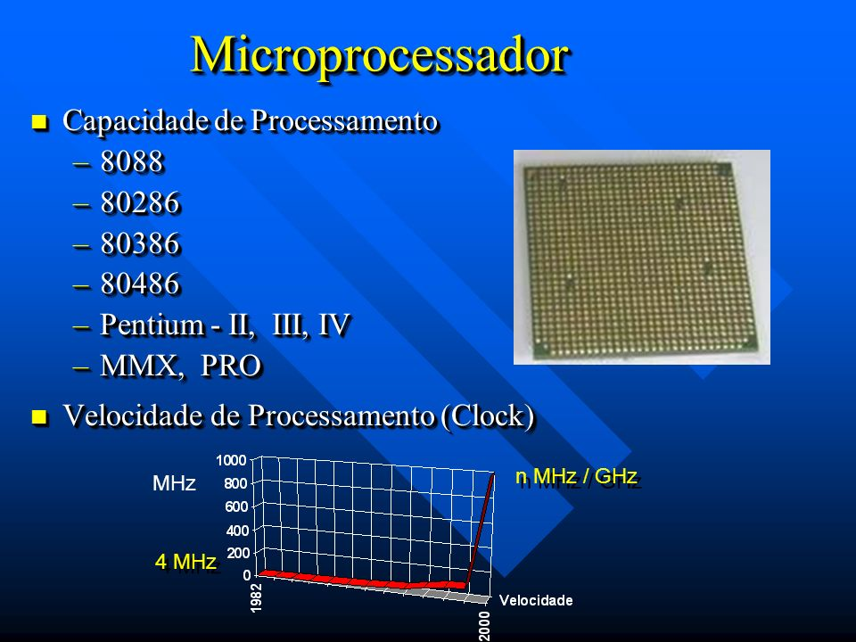 Microprocessador Capacidade de Processamento 8088 80286 80386 80486