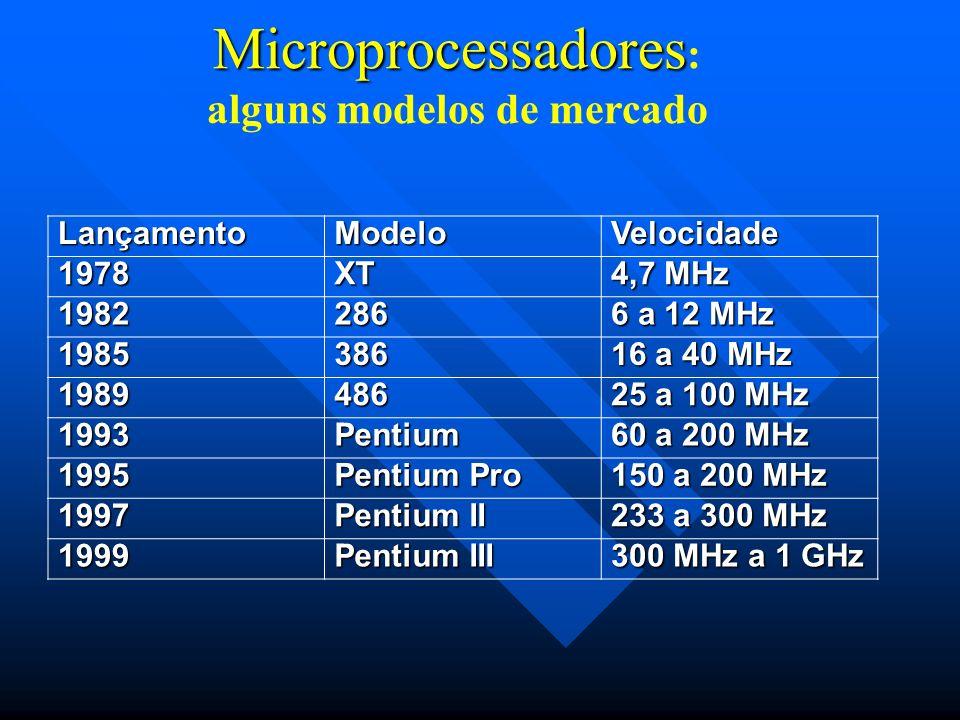 Microprocessadores: alguns modelos de mercado