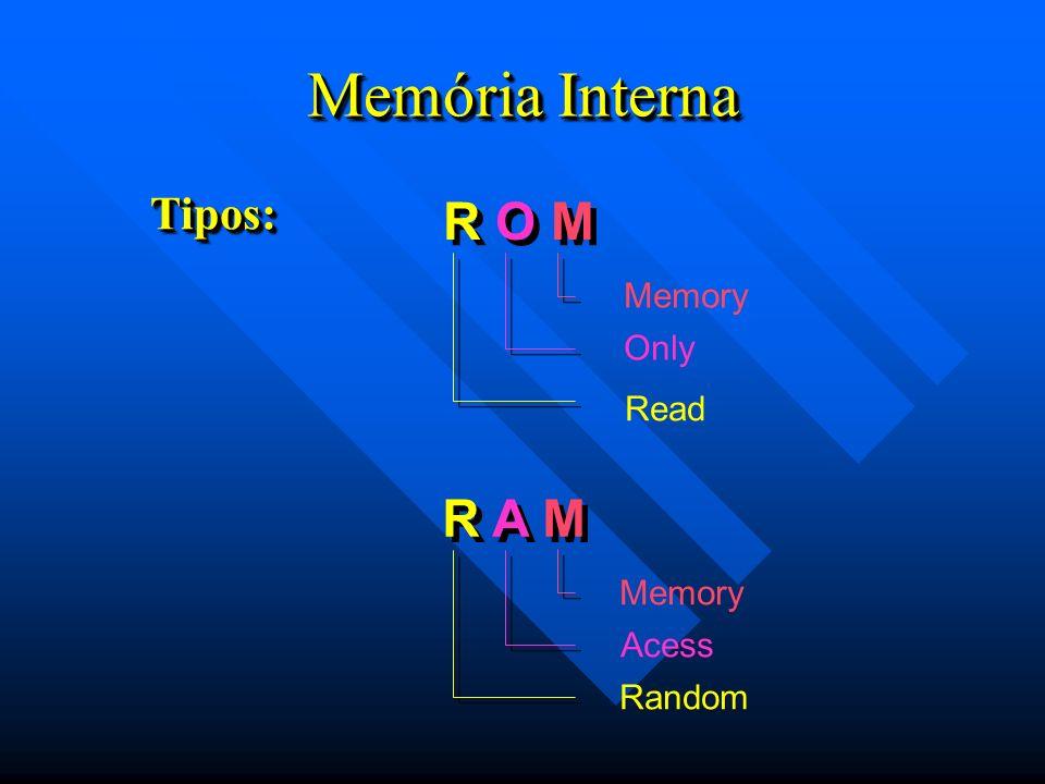 Memória Interna R O M R A M Tipos: Memory Only Read Memory Acess