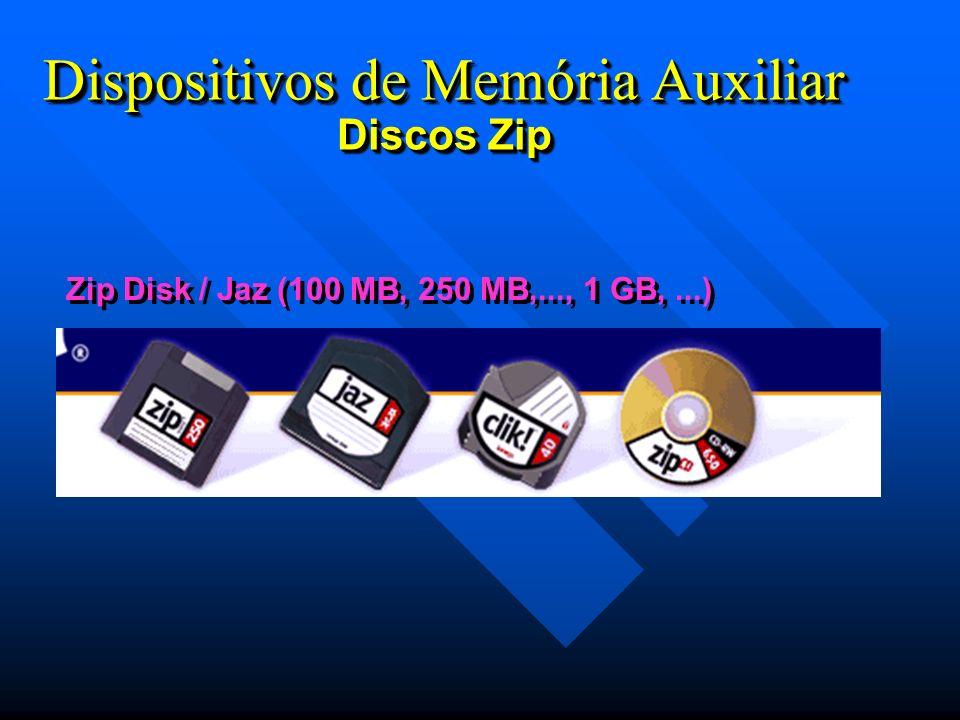 Dispositivos de Memória Auxiliar Discos Zip