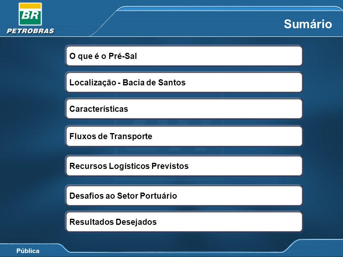 Sumário O que é o Pré-Sal Localização - Bacia de Santos