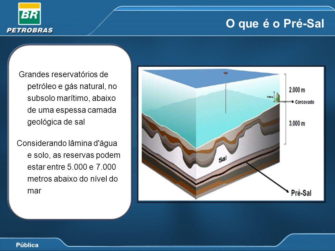 O que é o Pré-Sal Grandes reservatórios de petróleo e gás natural, no subsolo marítimo, abaixo de uma espessa camada geológica de sal.
