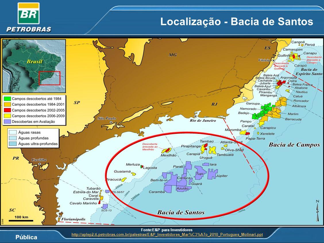 Localização - Bacia de Santos