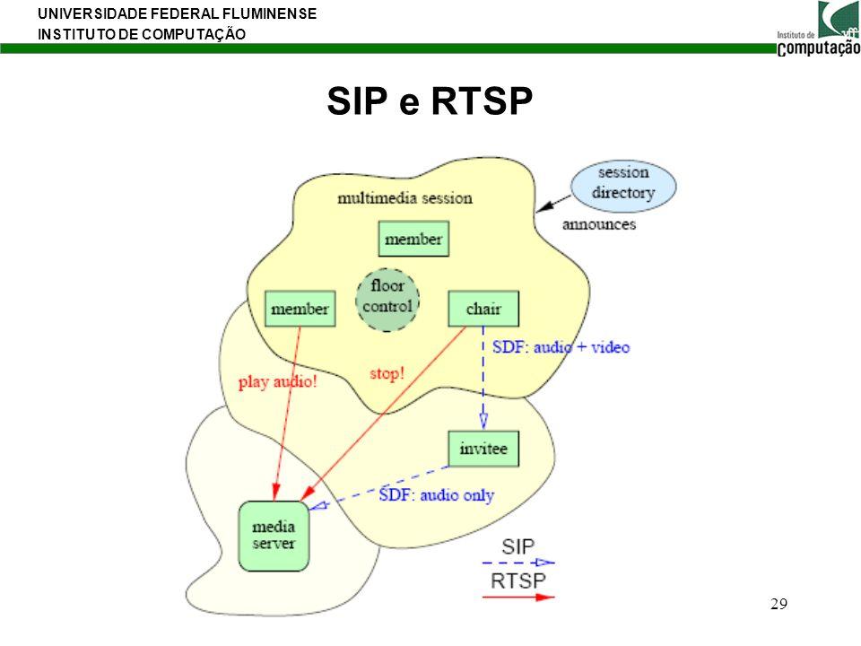 SIP e RTSP