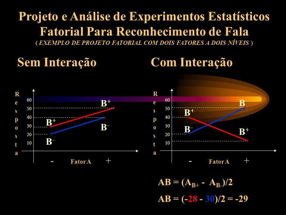 Projeto e Análise de Experimentos Estatísticos Fatorial Para Reconhecimento de Fala ( EXEMPLO DE PROJETO FATORIAL COM DOIS FATORES A DOIS NÍVEIS )
