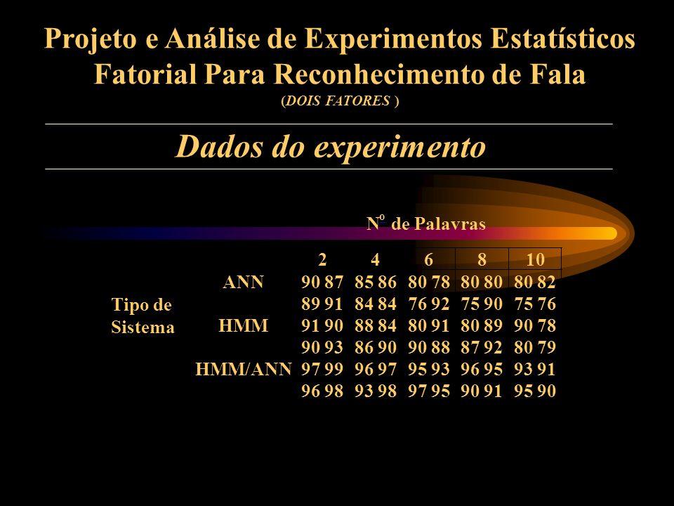 Projeto e Análise de Experimentos Estatísticos Fatorial Para Reconhecimento de Fala (DOIS FATORES )