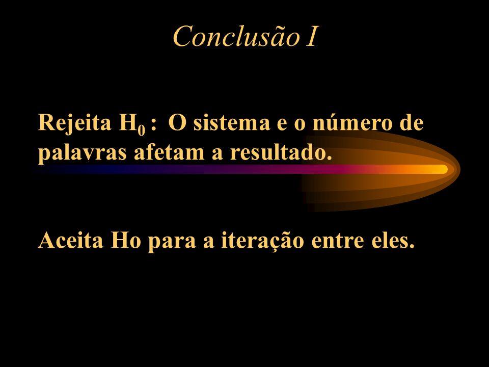 Conclusão I Rejeita H0 : O sistema e o número de palavras afetam a resultado.