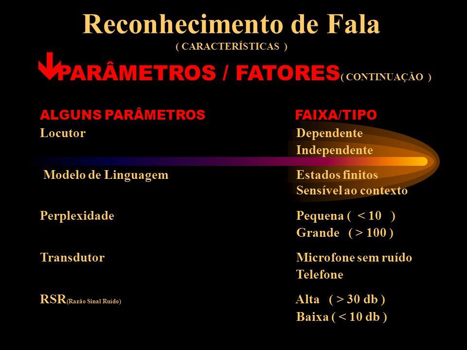 Reconhecimento de Fala ( CARACTERÍSTICAS )