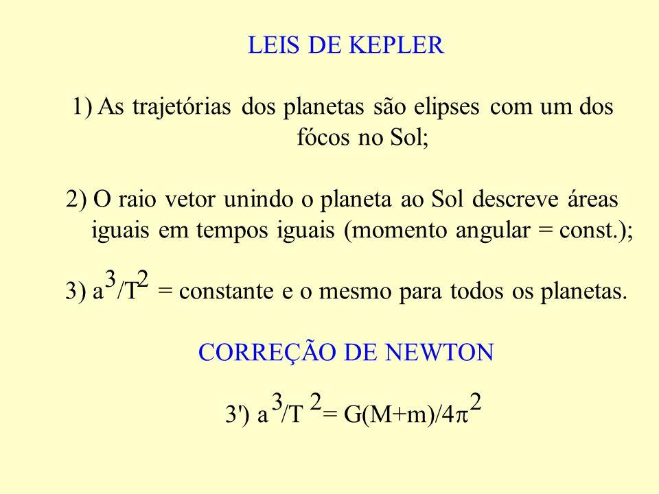 1) As trajetórias dos planetas são elipses com um dos fócos no Sol;