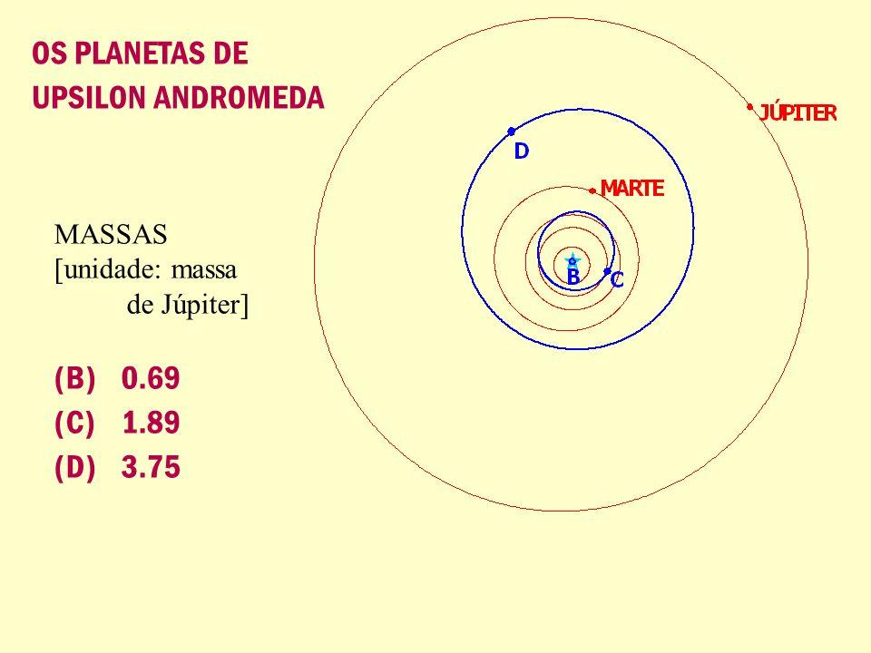 OS PLANETAS DE UPSILON ANDROMEDA (B) 0.69 (C) 1.89 (D) 3.75 MASSAS