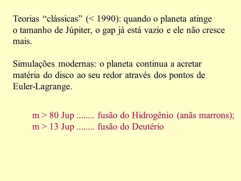 Teorias clássicas (< 1990): quando o planeta atinge