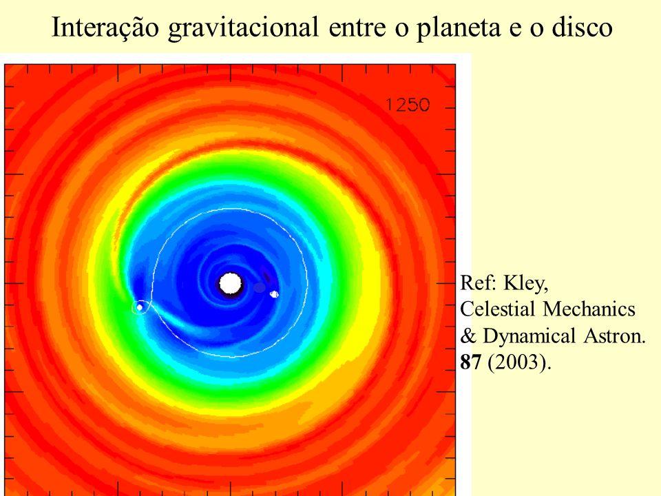 Interação gravitacional entre o planeta e o disco