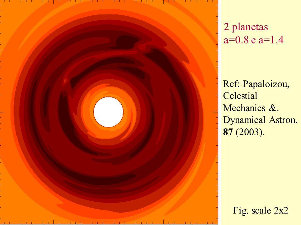 2 planetas a=0.8 e a=1.4 Ref: Papaloizou, Celestial Mechanics &.